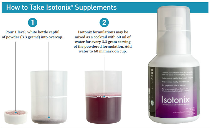 Instructions on how to take Isotonix